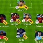 Liverpool is confirmed as the most expensive squad